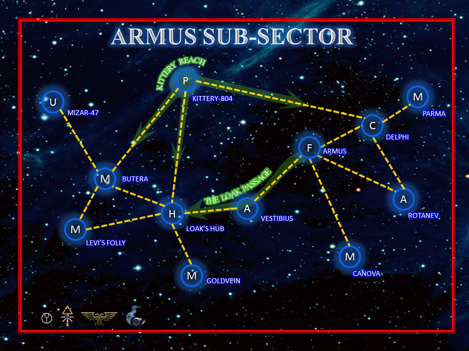 Arms Sub Sector Final